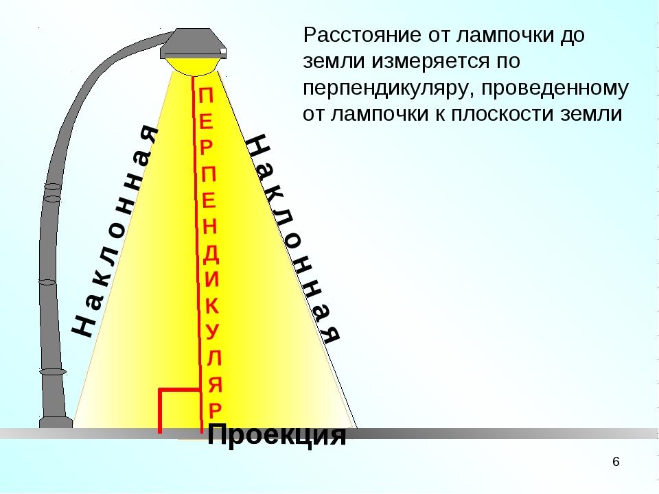 Расстояние от лампочки до земли измеряется по перпендикуляру, проведенному от...