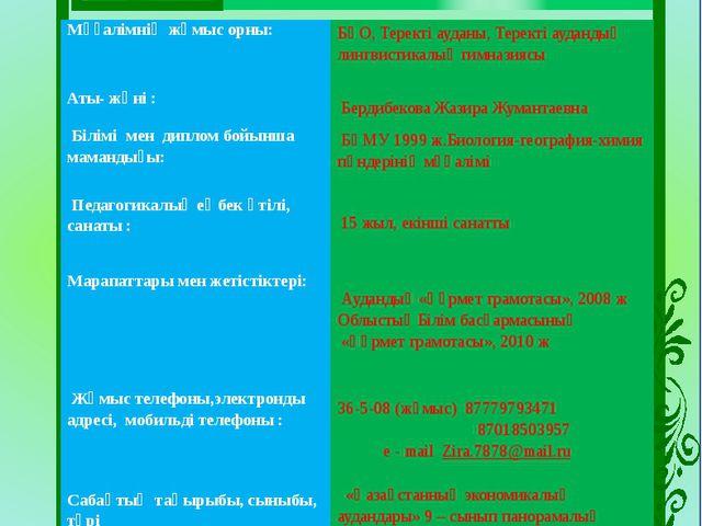 Мұғалімнің жұмыс орны: БҚО, Теректіауданы,Теректіаудандықлингвистикалықгимна...