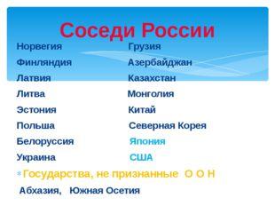 Норвегия Грузия Финляндия Азербайджан Латвия Казахстан Литва Монголия Эстония