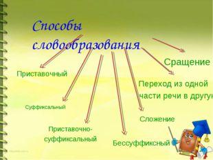 Способы словообразования Приставочный Приставочно- суффиксальный Суффиксальны
