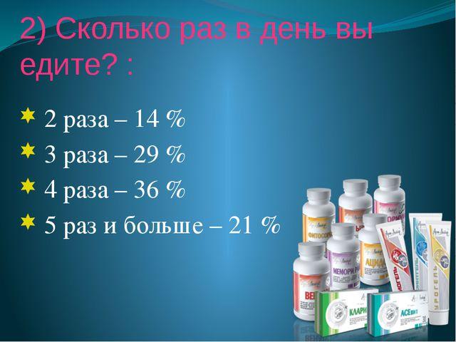 2) Сколько раз в день вы едите? : 2 раза – 14 % 3 раза – 29 % 4 раза – 36 % 5...