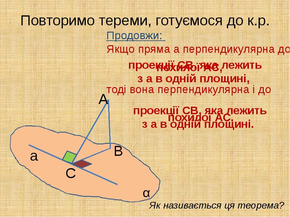 Повторимо тереми, готуємося до к.р. а A B C α Продовжи: Якщо пряма а перпенди...