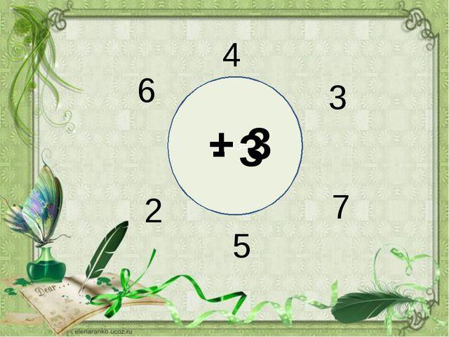===33==3 + 3 - 3 4 5 6 2 3 7