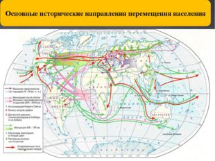Основные исторические направления перемещения населения