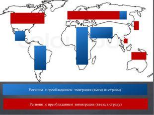 Регионы с преобладанием эмиграции (выезд из страны) Регионы с преобладанием
