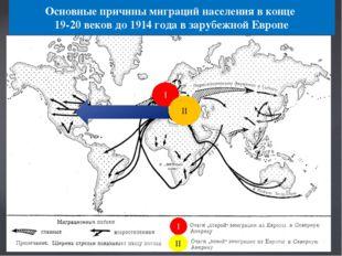 Основные причины миграций населения в конце 19-20 веков до 1914 года в зарубе