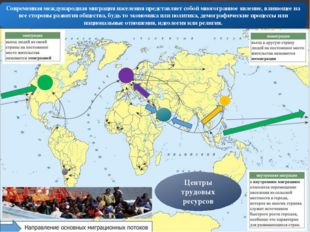 Современная международная миграция населения представляет собой многогранное
