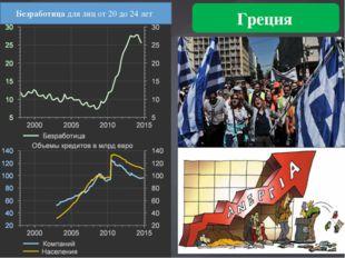 Греция Безработицадля лиц от 20 до 24 лет