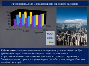 Урбанизация. Доля миграции в росте городского населения Урбанизация— процесс