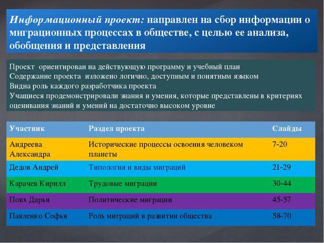 Информационный проект:направлен на сбор информации о миграционных процессах...