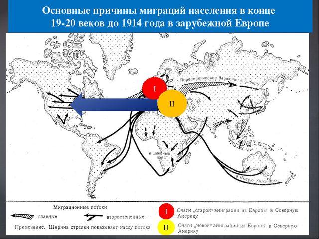 Основные причины миграций населения в конце 19-20 веков до 1914 года в зарубе...