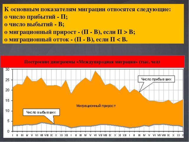 К основным показателям миграции относятся следующие: o число прибытий - П; o...