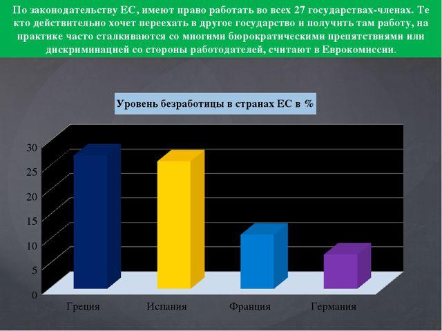 По законодательству ЕС, имеют право работать во всех 27 государствах-членах....