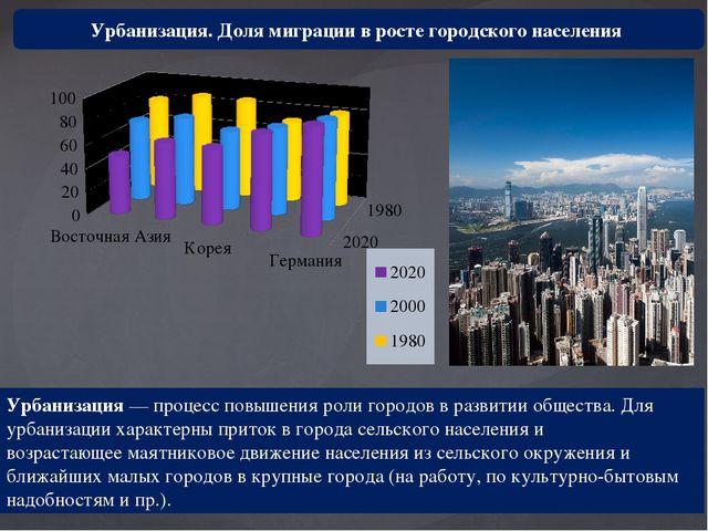 Урбанизация. Доля миграции в росте городского населения Урбанизация— процесс...