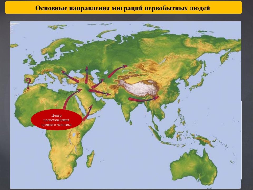 Основные направления миграций первобытных людей Заселение человеком территори...