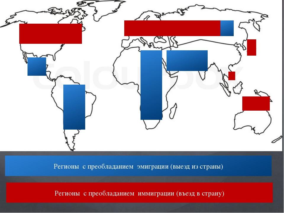 Регионы с преобладанием эмиграции (выезд из страны) Регионы с преобладанием...