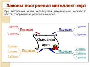Законы построения интеллект-карт При построении карты используется максимальн