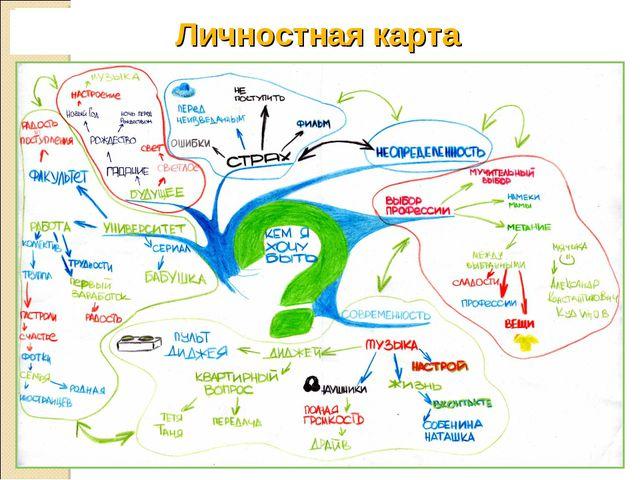 Самопознание Личностные карты Личностная карта
