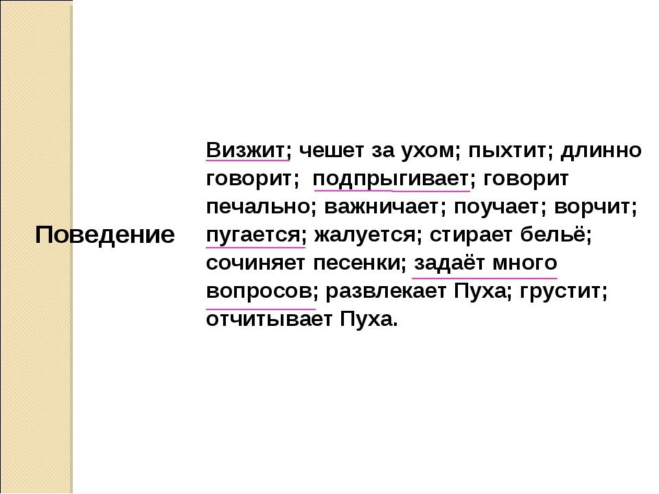 Поведение Визжит; чешет за ухом; пыхтит; длинно говорит; подпрыгивает; говор...
