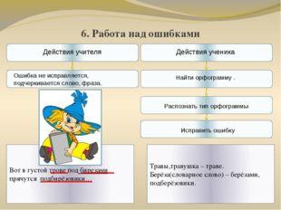 Действия учителя Действия ученика Ошибка не исправляется, подчеркивается сло