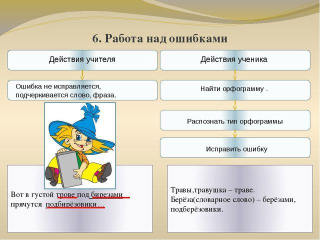 Действия учителя Действия ученика Ошибка не исправляется, подчеркивается сло...