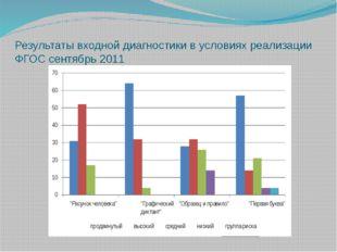 Результаты входной диагностики в условиях реализации ФГОС сентябрь 2011
