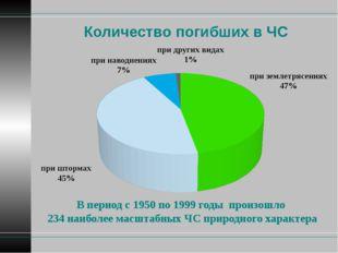 Количество погибших в ЧС В период с 1950 по 1999 годы произошло 234 наиболее