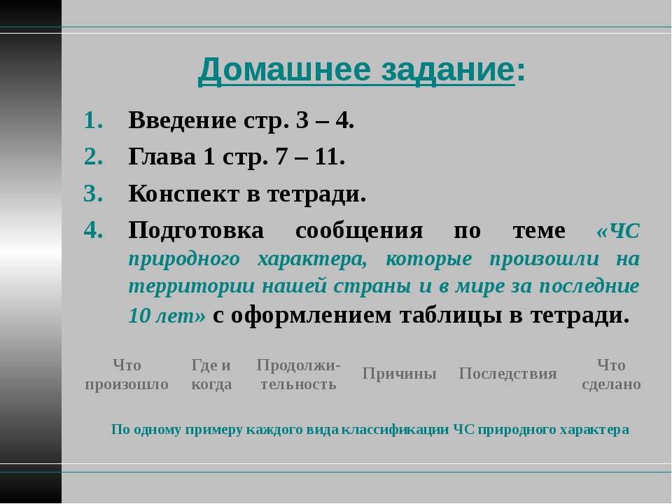 Домашнее задание: Введение стр. 3 – 4. Глава 1 стр. 7 – 11. Конспект в тетрад...