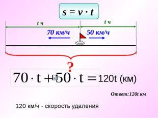 s = v ∙ t ? t ч 70 км/ч 50 км/ч t ч Ответ:120t км 120t (км) 120 км/ч - скорос