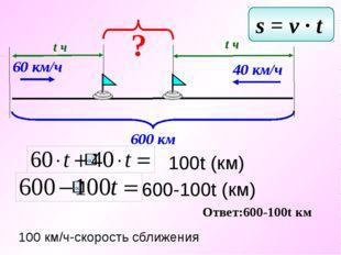 60 км/ч 40 км/ч 600 км t ч t ч ? s = v ∙ t Ответ:600-100t км 100t (км) 600-1