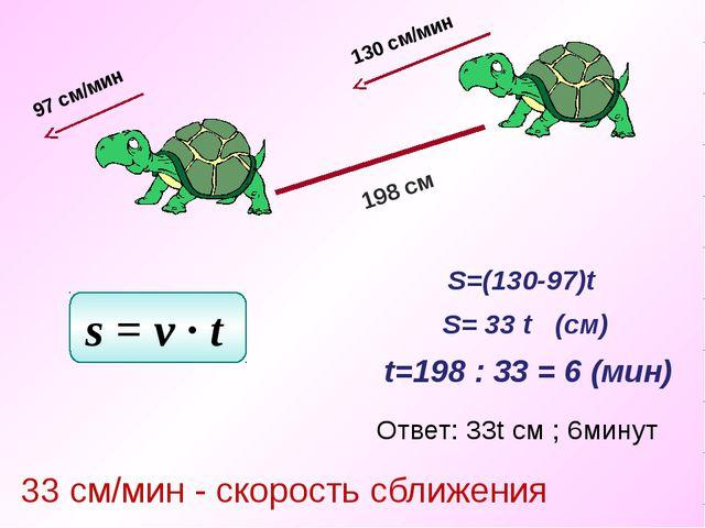 S=(130-97)t S= 33 t (см) t=198 : 33 = 6 (мин) Ответ: 33t см ; 6минут s = v ∙...