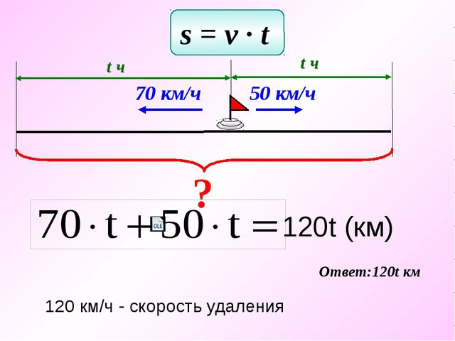 s = v ∙ t ? t ч 70 км/ч 50 км/ч t ч Ответ:120t км 120t (км) 120 км/ч - скорос...