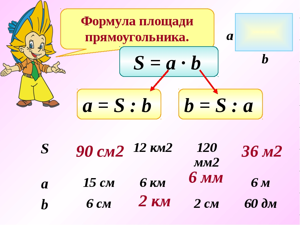 Формула площади прямоугольника. S = a ∙ b а = S : b b = S : a 90 см2 2 км 6 м...