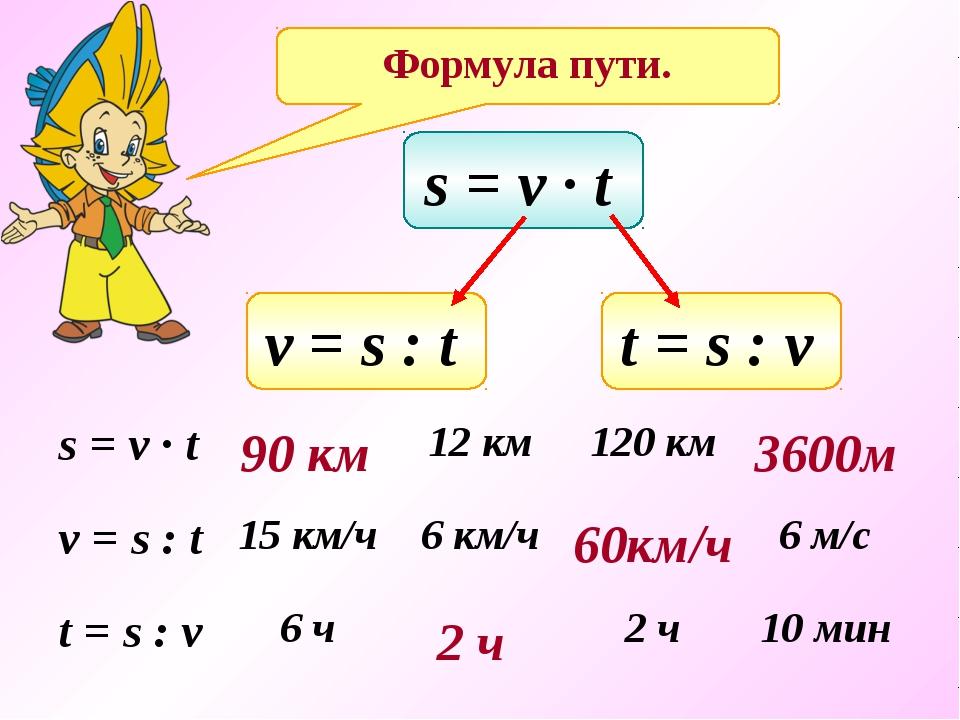 s = v ∙ t t = s : v v = s : t 90 км 2 ч 60км/ч 3600м Формула пути. s = v ∙ t...