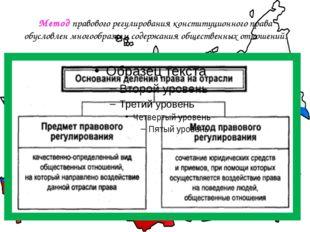 Методправового регулирования конституционного права обусловлен многообразием