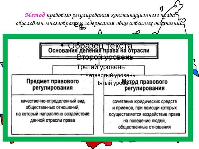 Методправового регулирования конституционного права обусловлен многообразием...