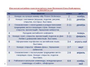 План внеклассной работы учителя английского языка Мистюковой Елены Владимиров