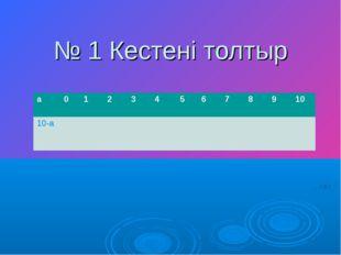 № 1 Кестені толтыр а012345678910 10-а