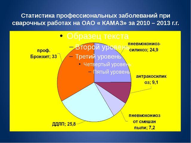 Статистика профессиональных заболеваний при сварочных работах на ОАО « КАМАЗ»...