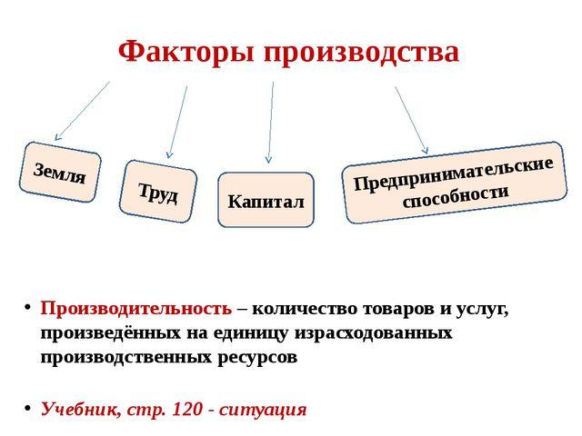Факторы производства Производительность – количество товаров и услуг, произве...