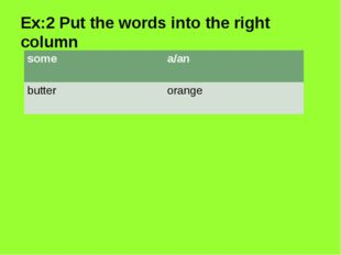 Ex:2 Put the words into the right column some a/an butter orange