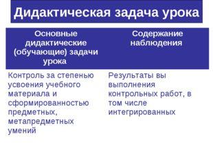 Дидактическая задача урока Основные дидактические (обучающие) задачи урока С