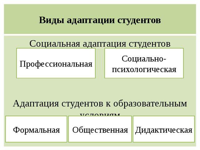 Виды адаптации студентов Социальная адаптация студентов Адаптация студентов к...