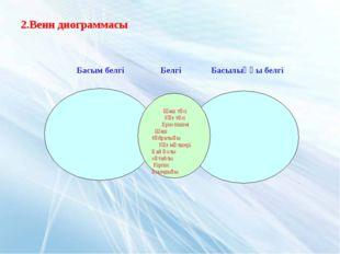 2.Венн диограммасы Шаш түсі Көз түсі Ерін пішіні Шаш бұйралығы Көз мөлшері Қа