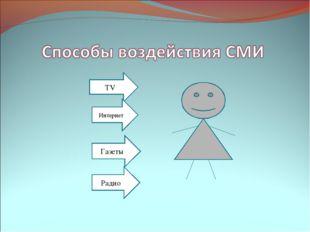 TV Интернет Газеты Радио