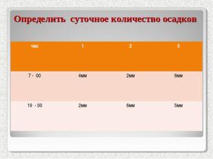 Определить суточное количество осадков час123 7 - 004мм2мм6мм 19 - 002