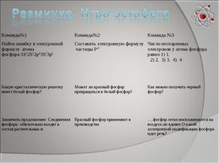 Команда№1Команда№2Команда №3 Найти ошибку в электронной формуле атома фосфо