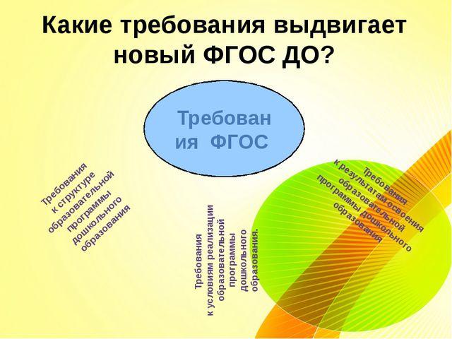 Какие требования выдвигает новый ФГОС ДО? Требования ФГОС Требования к струк...