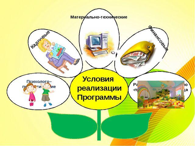 Условия реализации Программы Психолого– педагогические Кадровые Материально-...