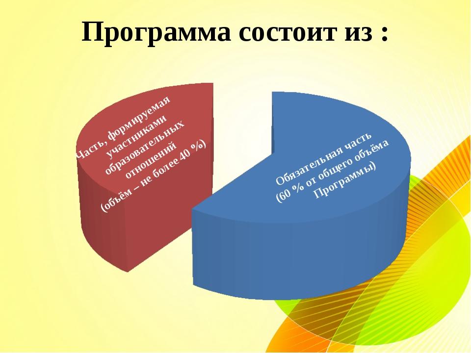 Программа состоит из : Обязательная часть (60 % от общего объёма Программы)...